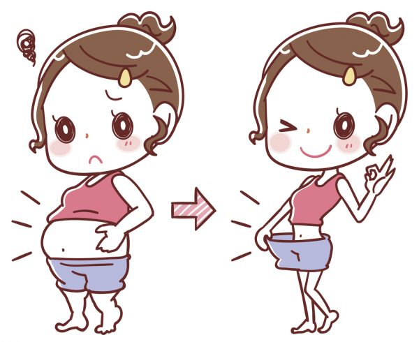 Before and after the diet of women
